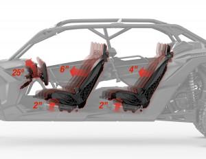 2017 Maverick X3 MAX TURBO R_Seat Adjustability